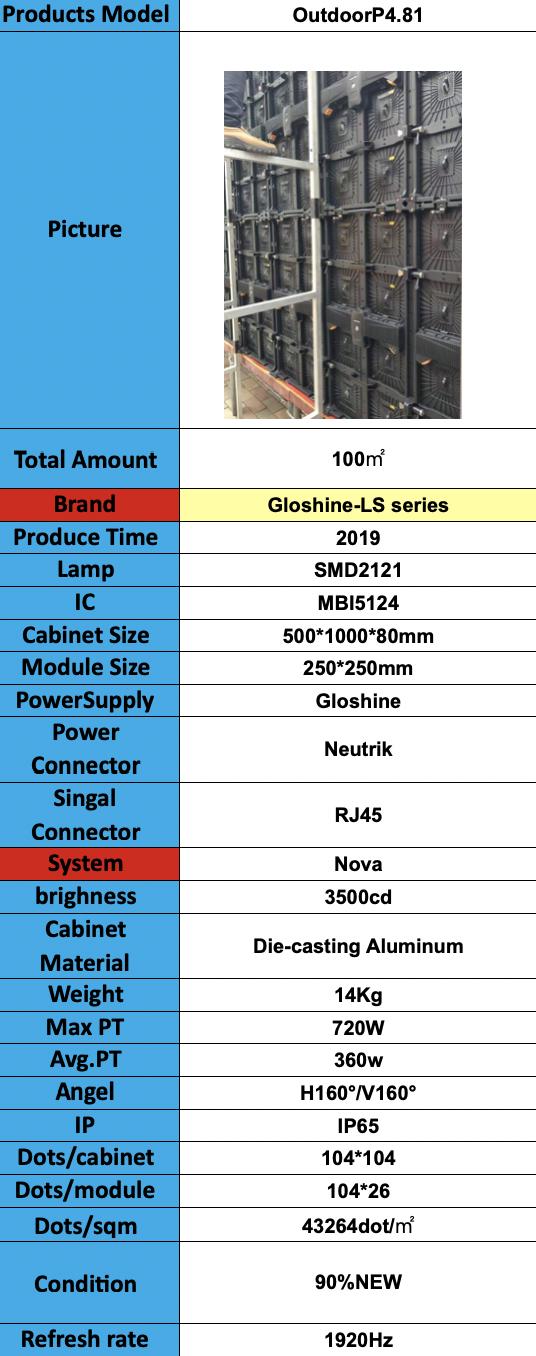 Gloshine-LS series Image
